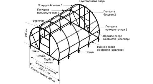 Схема устройства каркаса теплицы на рисунке
