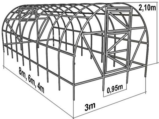 Схема расчета каркаса