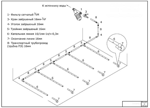 На рисунке представлена схема капельного полива