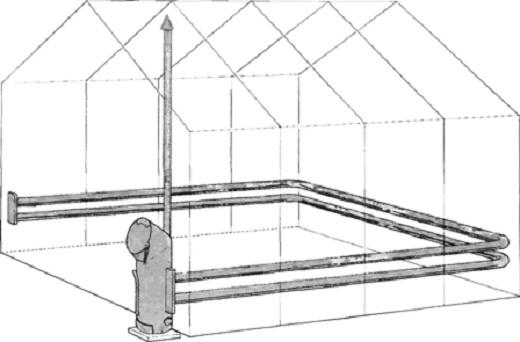 На рисунке схема печного отопления теплицы зимой